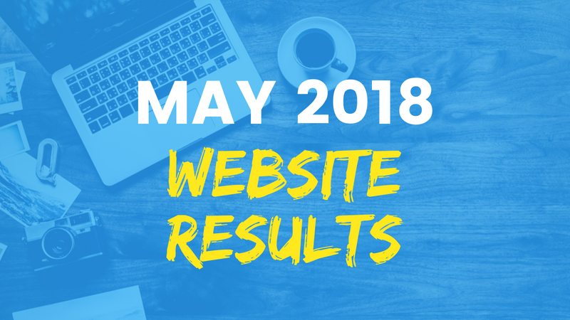 May 2018 Blogging Results