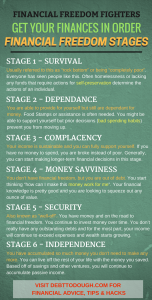 6 Steps Financial Freedom Infographic Free Download
